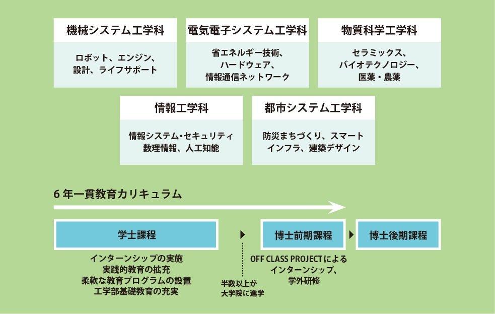 茨城 大学 教務 情報 ポータル システム